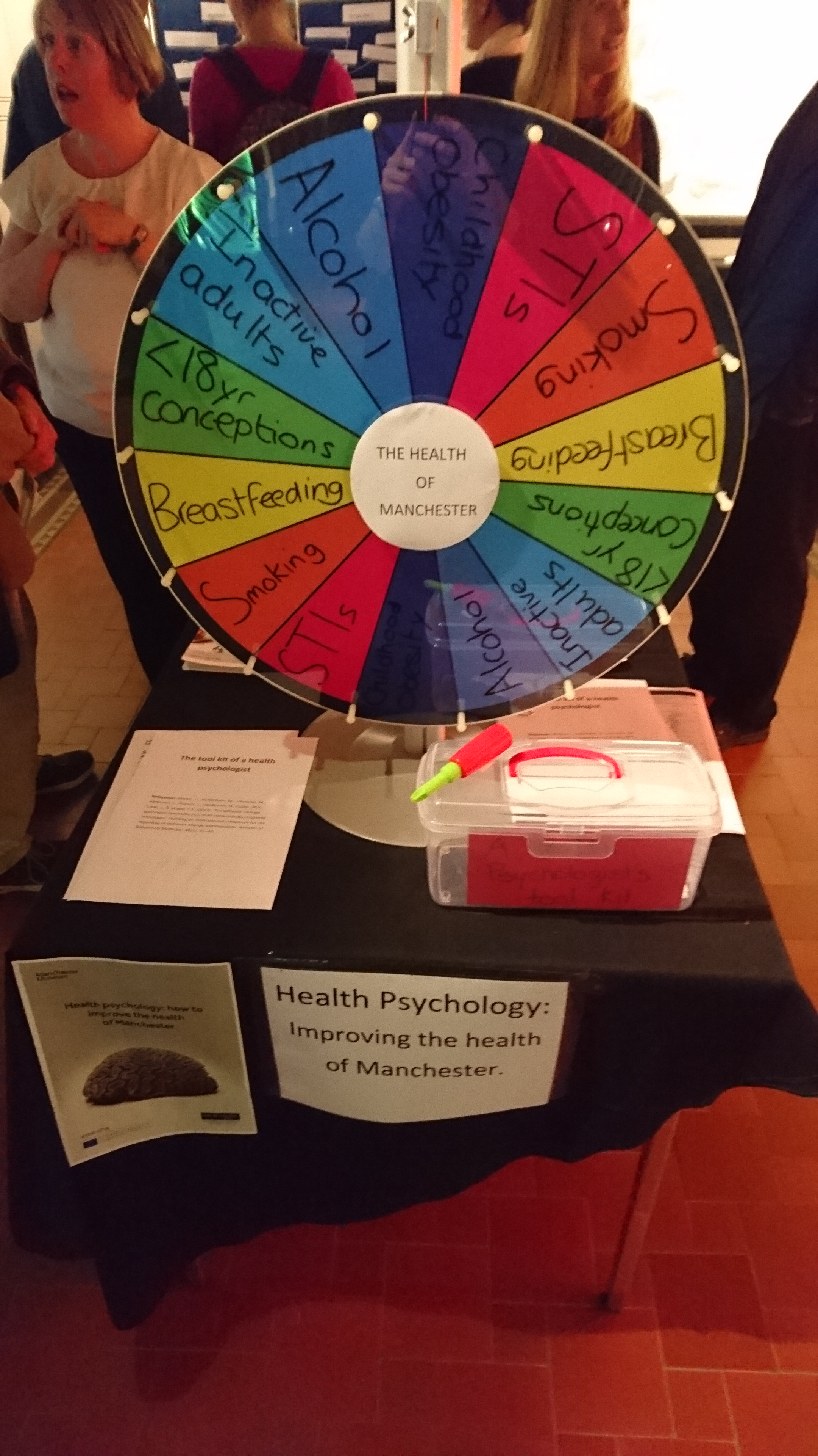 Wheel of health behaviour