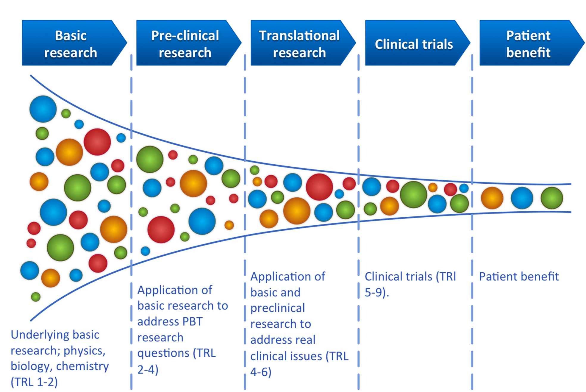 The clinical trials on using the epigenome to treat cancer