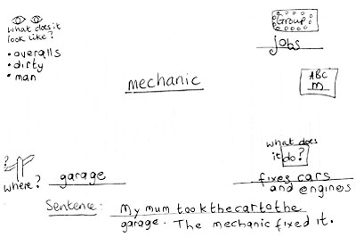 Image 1: What is a mechanic?
